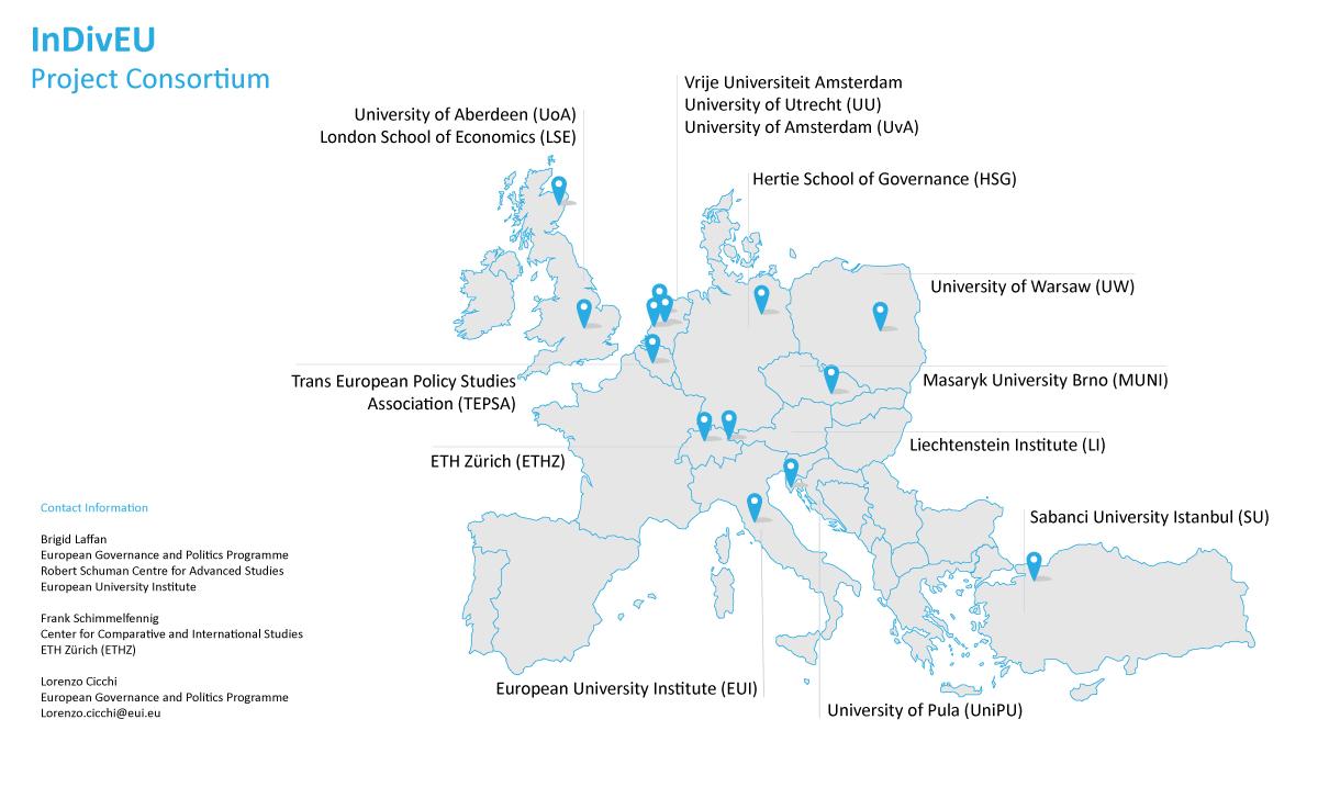 Map of the InDivEU Project Consortium